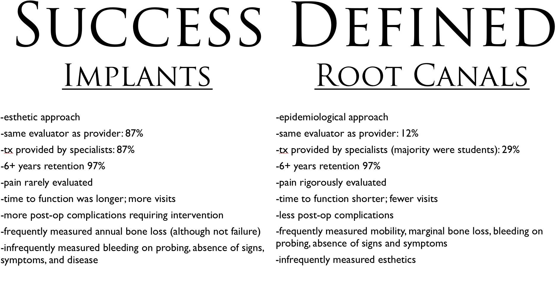 Boise Endodontist Root Canal Specialist Root Canal Vs Implant
